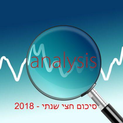 סיכום חציון 2018 – שינויים בהרגלי ההשקעה